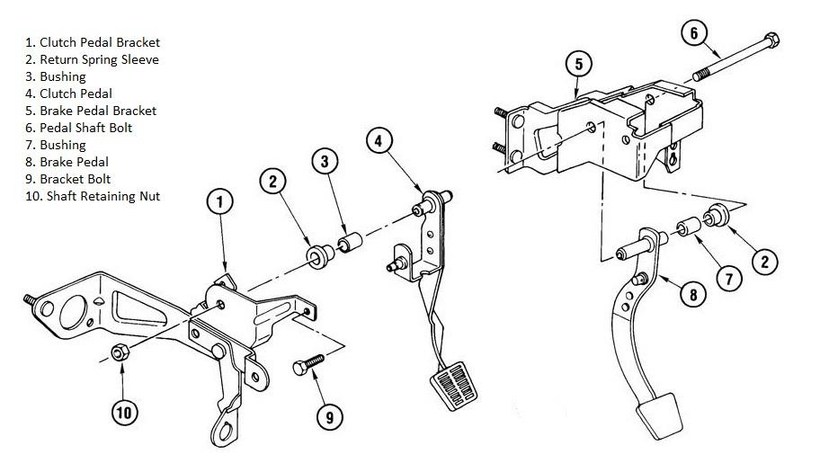 Fiero_Pedal_embly  Pontiac Fiero Wiring Diagram on dodge magnum wiring diagram, ford thunderbird wiring diagram, mercury zephyr wiring diagram, buick reatta wiring diagram, saturn aura wiring diagram, alfa romeo spider wiring diagram, chrysler crossfire wiring diagram, pontiac fiero power steering, mitsubishi starion wiring diagram, dodge omni wiring diagram, pontiac fiero firing order, dodge challenger wiring diagram, cadillac srx wiring diagram, amc amx wiring diagram, buick enclave wiring diagram, dodge viper wiring diagram, ford aerostar wiring diagram, pontiac fiero oil filter, geo storm wiring diagram, pontiac fiero brakes,