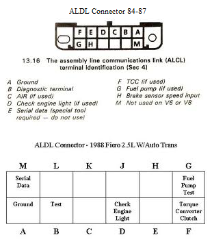 aldl wiring diagram aldl wiring diagrams online aldl pinout the