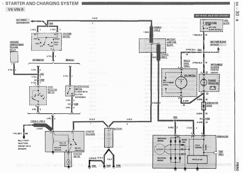Pontiac Performance   Tubing Schematics